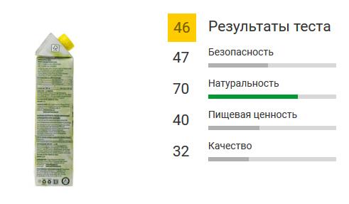 Странные рейтинги росконтроля. Сок, Росконтроль, Длиннопост