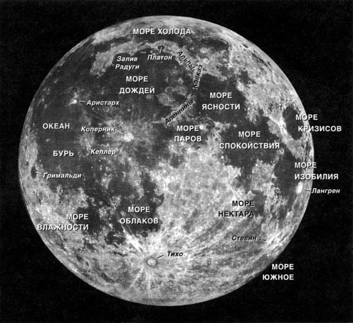 Море дождей Луна, Поколение, Изменения