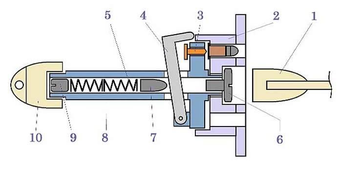 Необычное оружие для генсека - кинжал-пистолет Сталина Лига историков, Редкое и необычное оружие, Длиннопост, Сталин, Кинжал, Пистолеты