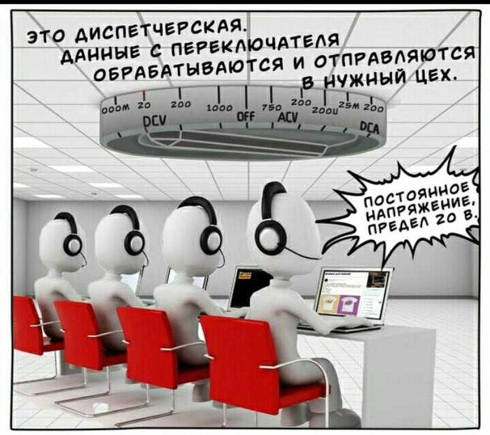 Мультиметр Мультиметр, Петрович, Фиксики, Картинки, Длиннопост