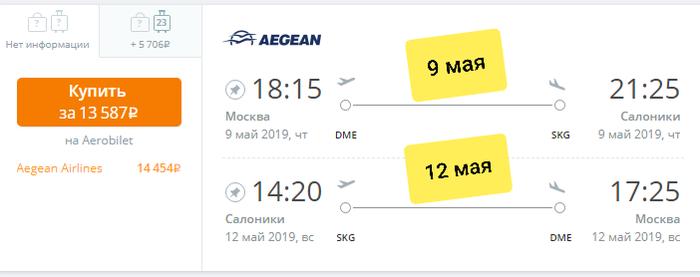 Из России в Грецию. Три бюджетных варианта, один из них - на майских Греция, Планирование путешествия, Отпуск, Майские праздники