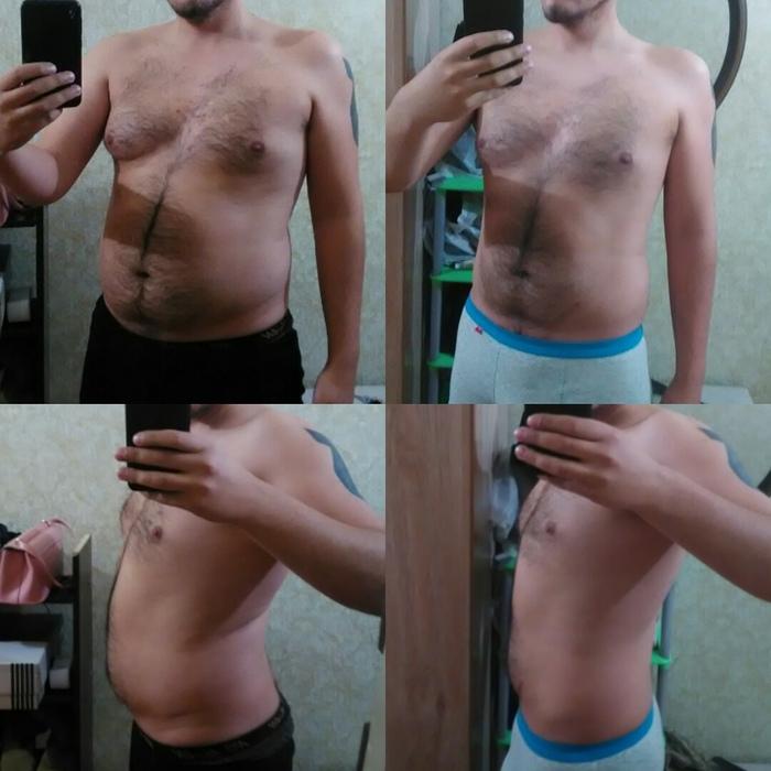 Моё похудение Похудение, Диета, До и после, Зависимость, Голод, Лишний вес, Длиннопост
