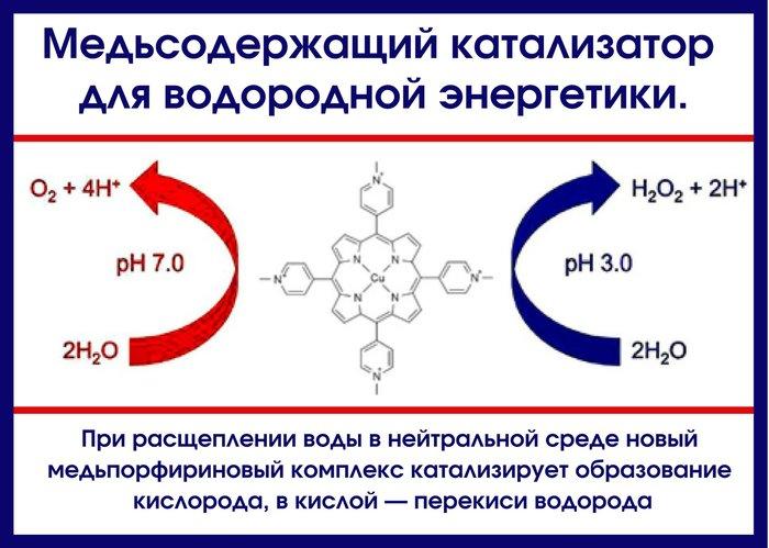 Водородная энергетика Химия, Энергетика, Водородное Топливо, Водород, Альтернативная энергетика