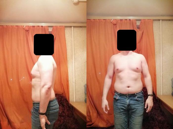 Весна - время подснежников Challenge, Лишний вес, Похудение