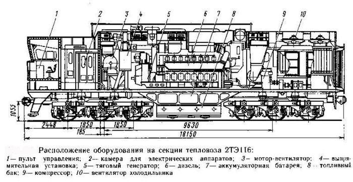 «Фантомас» и «Боинг»2ТЭ116. Железная дорога, Тепловоз, 2тэ116, Длиннопост