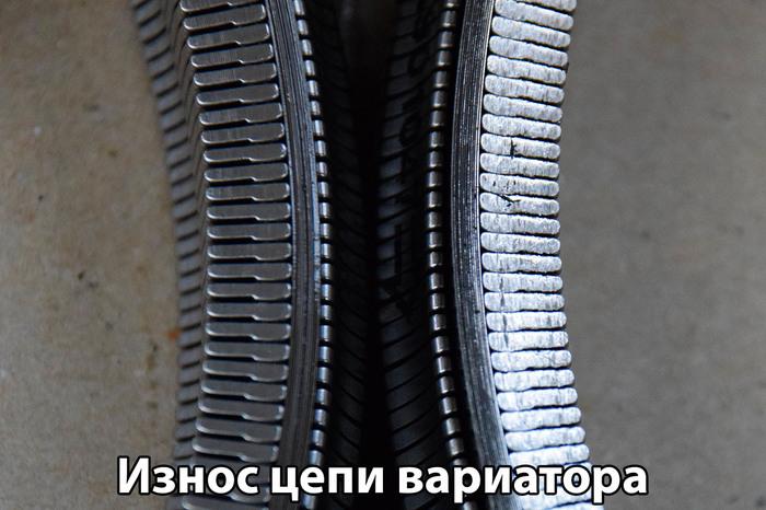 Как проверить вариатор перед покупкой автомобиля. #11 Авто, Автоподбор, Mihalichpodbor, Автоподбор Полякова, Москва, Проверка вариатора, Вариатор, Видео, Длиннопост