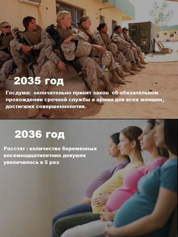 Новости из будущего Новости из будущего, Служба в армии, Беременность, Косят от армии, Фейк-Ньюс