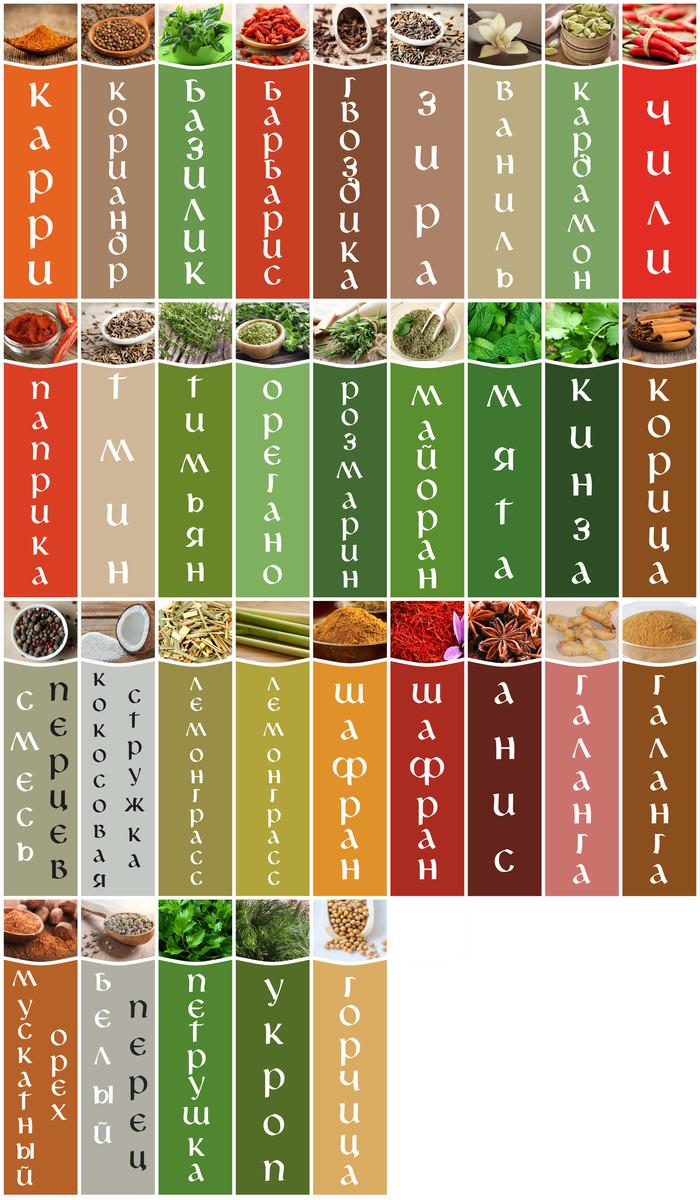 Этикетки для специй Наклейка, Стикеры, Специи, Маркировка, Длиннопост