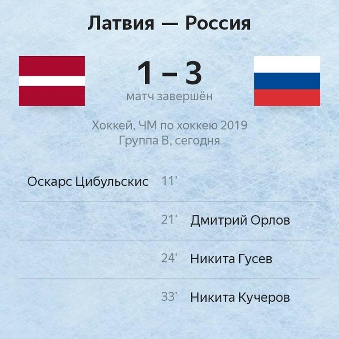 Сборная России обыграла Латвию на чемпионате мира по хоккею