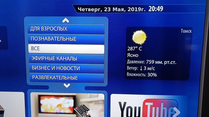 Тепло сегодня в Сибири