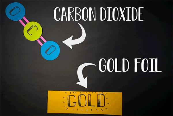 Новый реактор умеет перерабатывать CO2 в чистый кислород Наука, Технологии, Реактор, Гифка