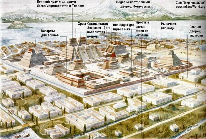 Теночтитлан: некоторые сведения о столице ацтеков. Теночтитлан, Ацтеки, Мехико, История, Мезоамерика, Видео, Длиннопост