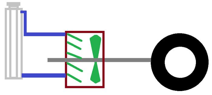 Как тормозят большие машины – 4 Тормоз, Грузовик, Ликбез, Длиннопост