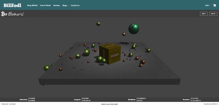 Шесть сайтов с визуализацией криптовалют Криптовалюта, Биткоины, Визуализация, Длиннопост
