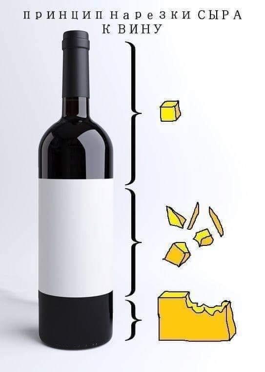 Сыр к вину...