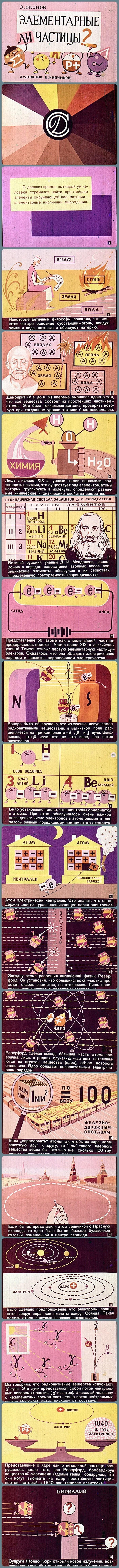 Элементарные ли частицы (1966)