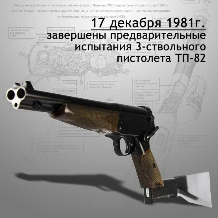 Календарь оружейника 17 декабря