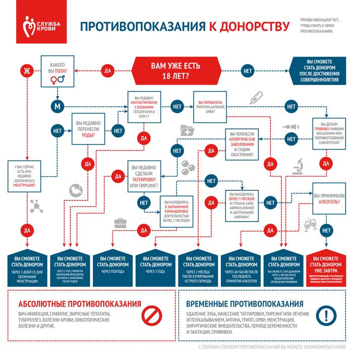 Московская область. Подольск нужна Ваша помощь!