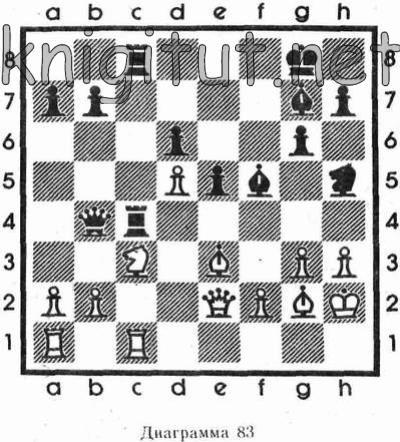 Ответ на пост Блистательная победаАндрея Есипенко над Магнусом Карлсеном