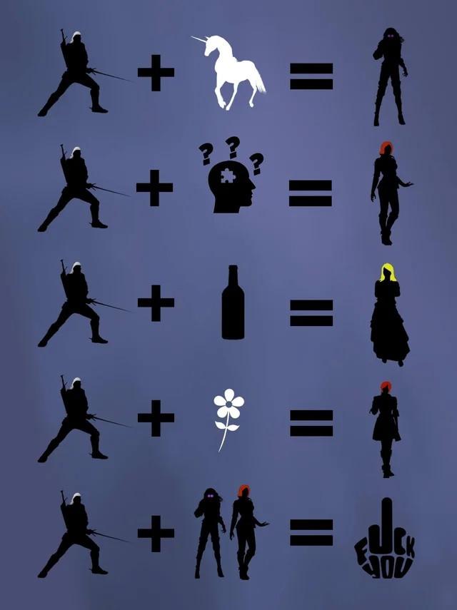 Уравнения мира Ведьмака