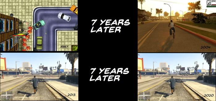 7 лет спустя