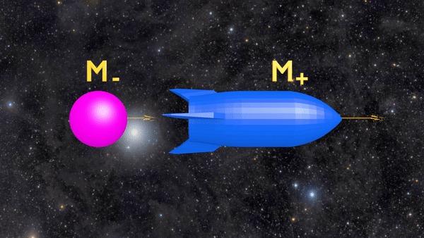 Чтобы найти во Вселенной вещество с отрицательной массой, понадобится двигатель из отрицательной материи Космос, Вселенная, Технологии, Будущее, Планета, Наука, Космический корабль, Космические путешествия, Гифка, Видео, Длиннопост