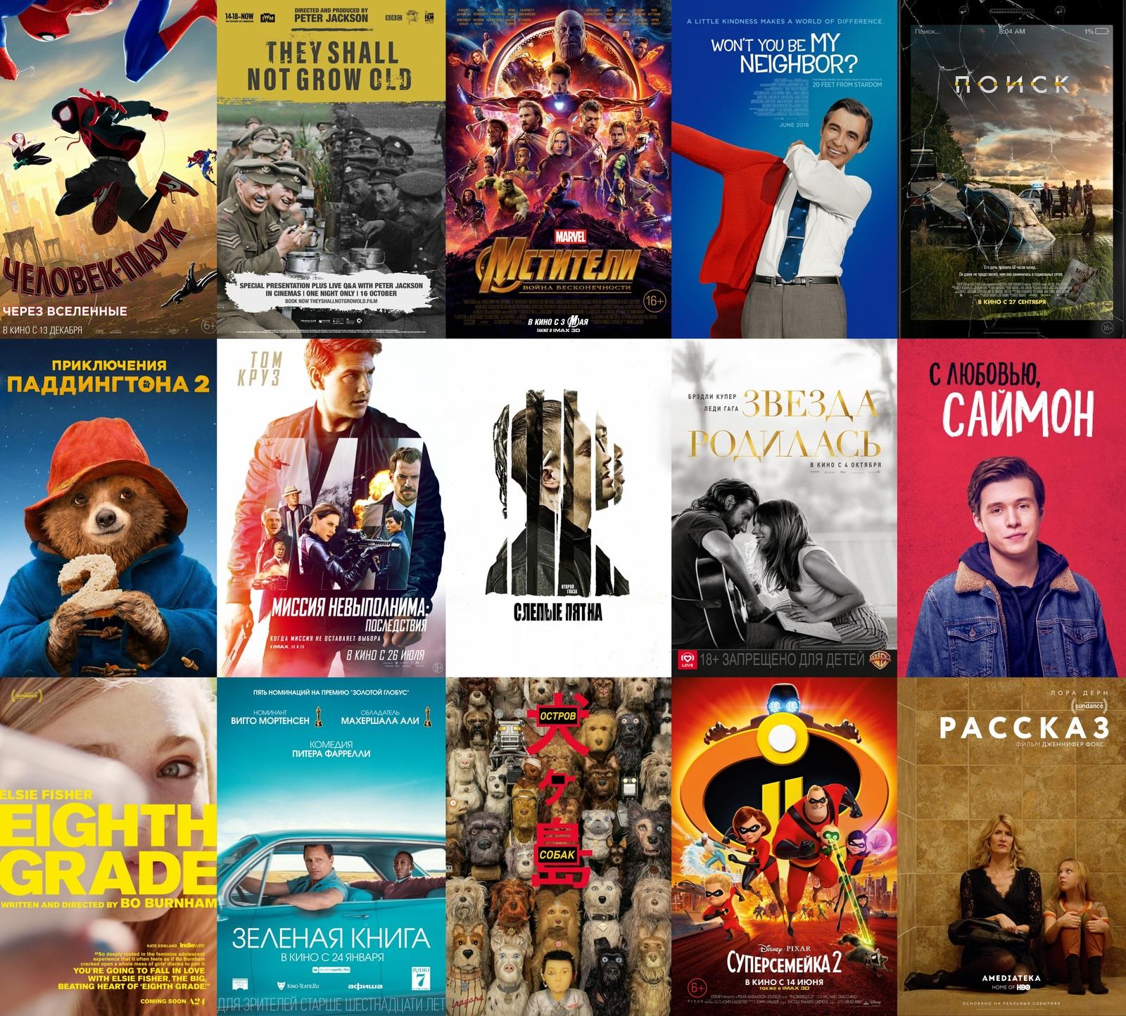 лучшие фильмы 2018 года по мнению пользователей Reddit