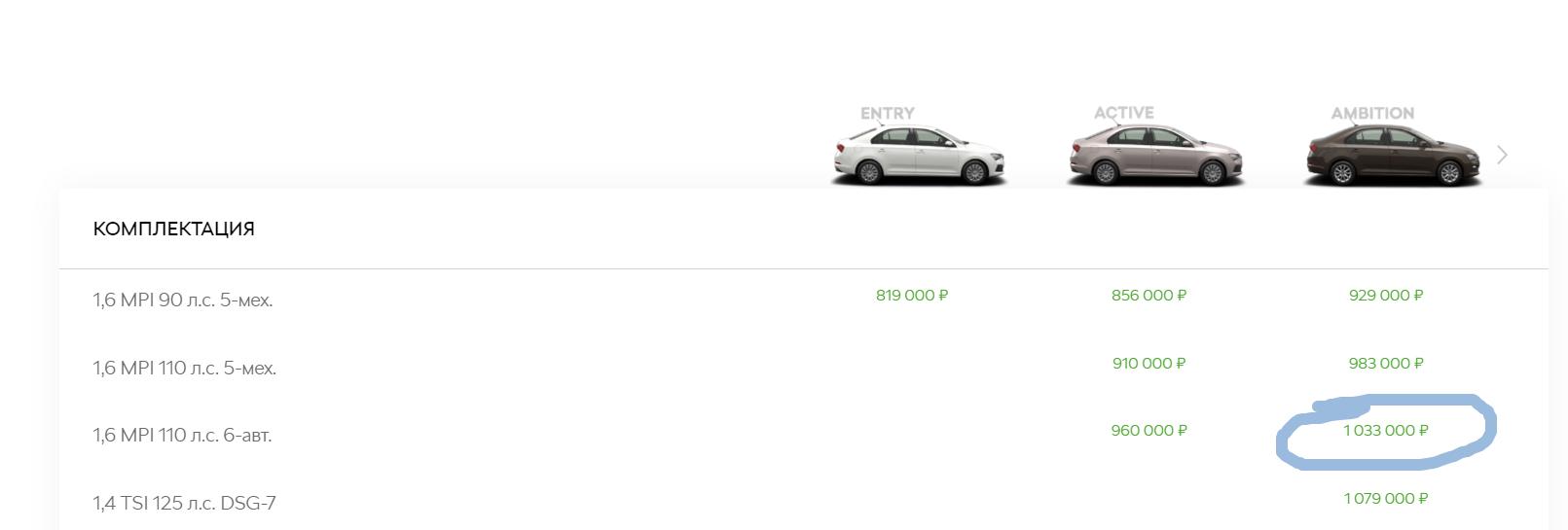 Ответ на пост «Автосалон известной компании отказался продавать нам авто без сигналки и ковриков, впаривая их за 25 тыс рублей»